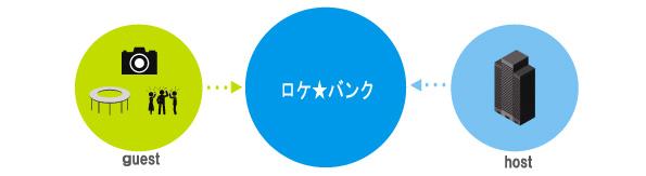 使い方_01